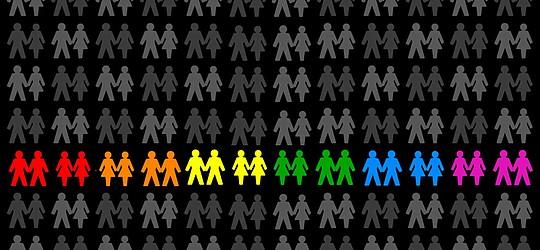 Diskriminierung von Lesben und Schwulen in Deutschland
